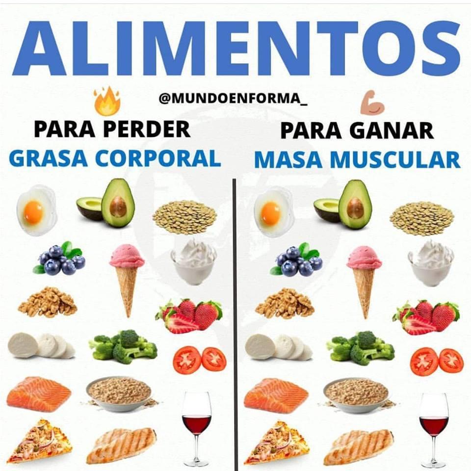 dieta para ganar musculatura y perder grasa corporal