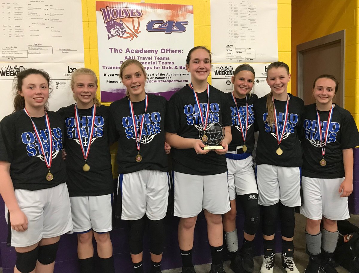 Kevin Mader On Twitter 2018 Butler County AAU Super Regional Champions