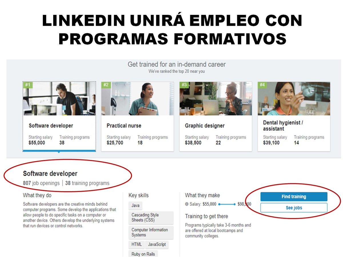 Alex López López Digitalselling On Twitter Linkedin Unirá