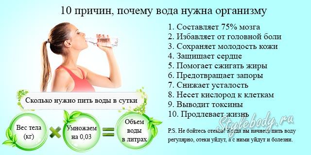 Водяная диета для ленивых отзывы