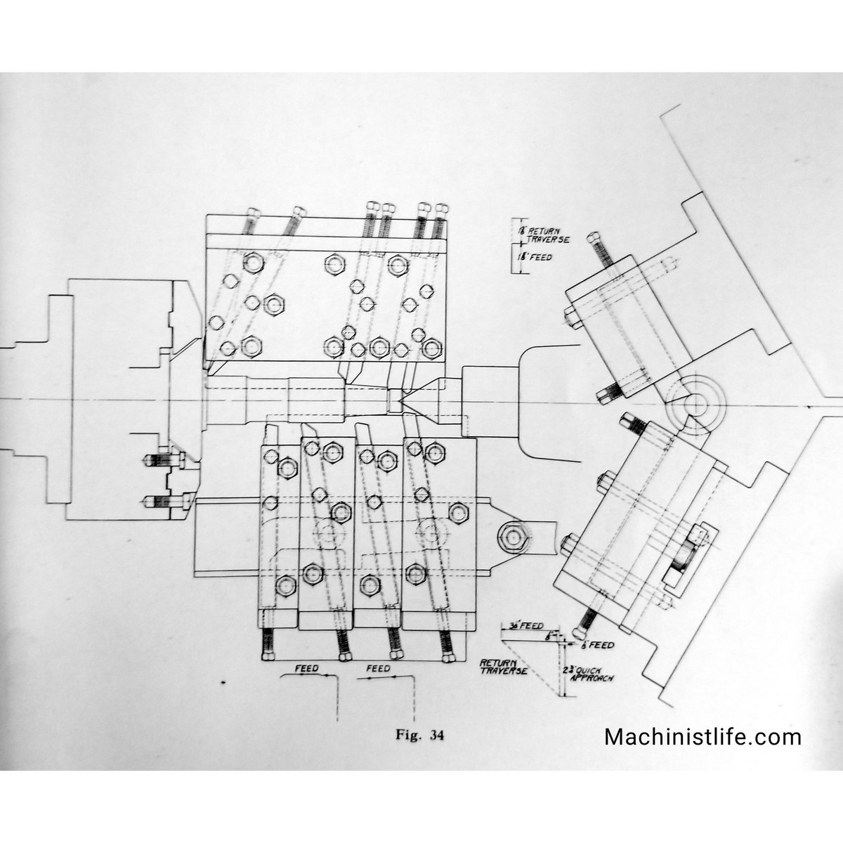Grungy Machinist On Twitter Rk Leblondltd Automatic Lathe Manual Engine Parts Diagram Published 1930 Designed To Operated By An Overhead Belt Drive System It Had A Big Clutch With Spindle Start And Stop Both Sides Of