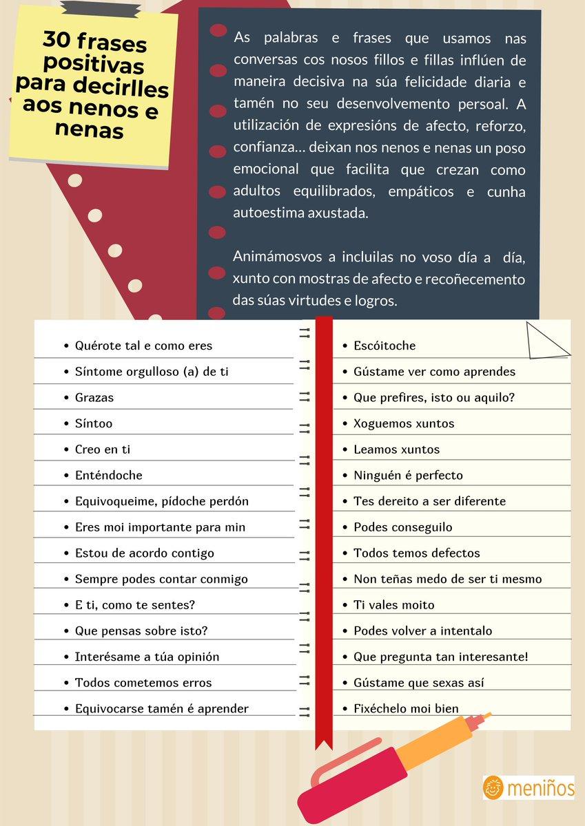 Fundación Meniños على تويتر En Esta Infografía Os