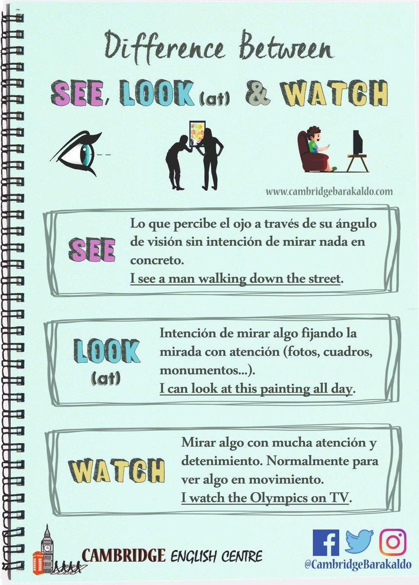 Cambridge Barakaldo On Twitter Difference Between See Look Watch