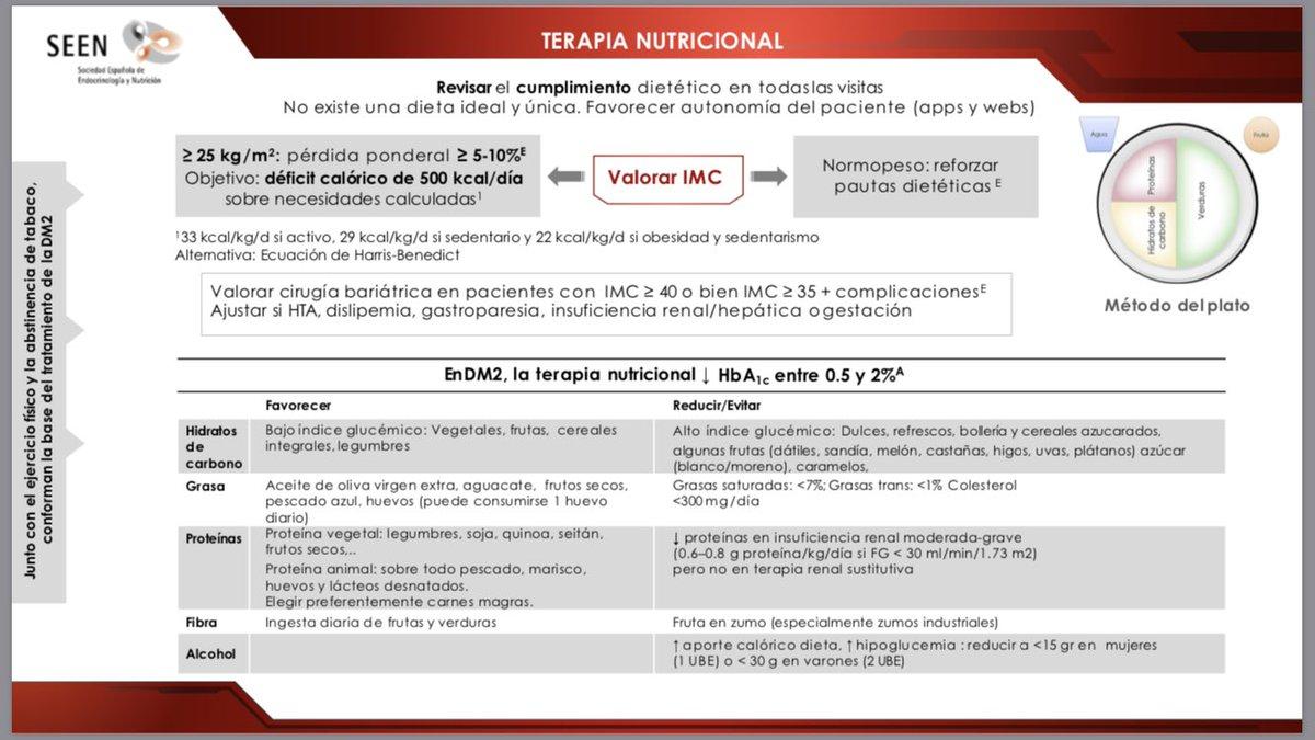 pautas de endocrinología de la diabetes