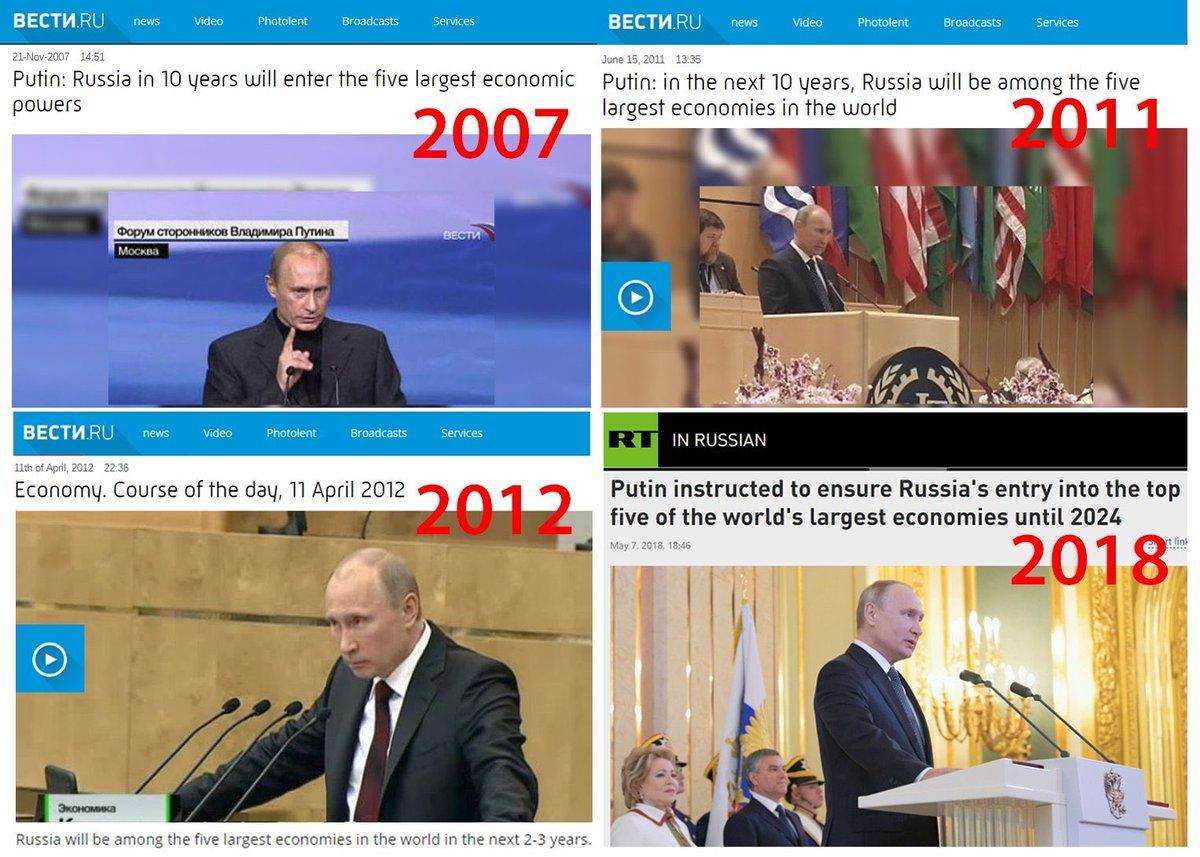 Медведев назначен премьер-министром России - Цензор.НЕТ 4450