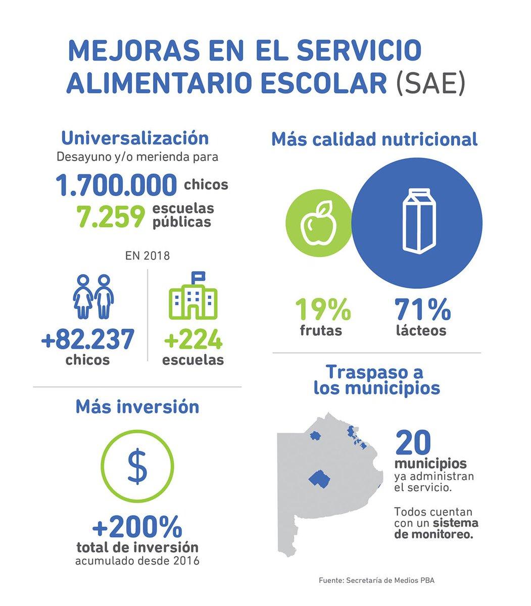 Sec. de Medios | PBA on Twitter: \