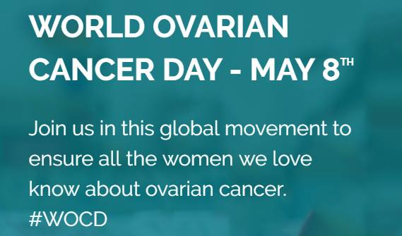 Mayo Clinic On Twitter The Americancancer Says Ovariancancer Affects More Than 22 000 Women Each Year Unlike Other Gynecologiccancers There Are No Screening Tests For Ovarian Cancer And It S Hard To Detect In