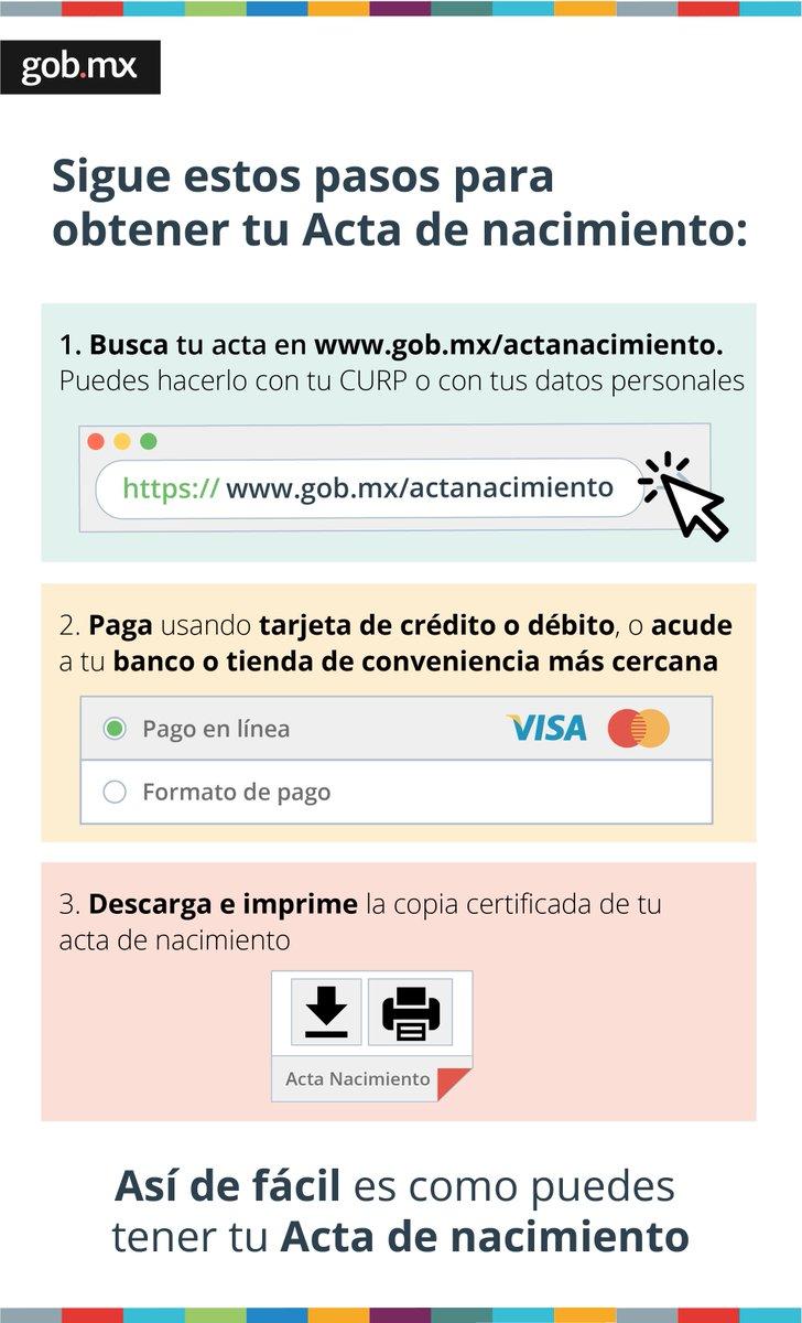 Atractivo Reemplazo De Certificado De Nacimiento Nyc Fotos - Cómo ...
