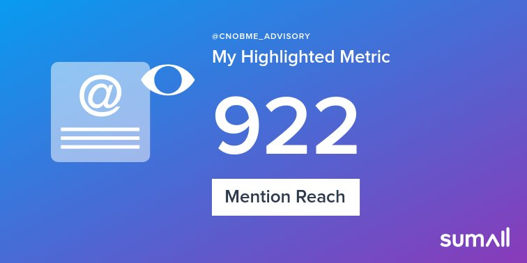 My week on Twitter 🎉: 1 Mention, 922 Mention Reach, 2 New Followers. See yours with sumall.com/performancetwe…