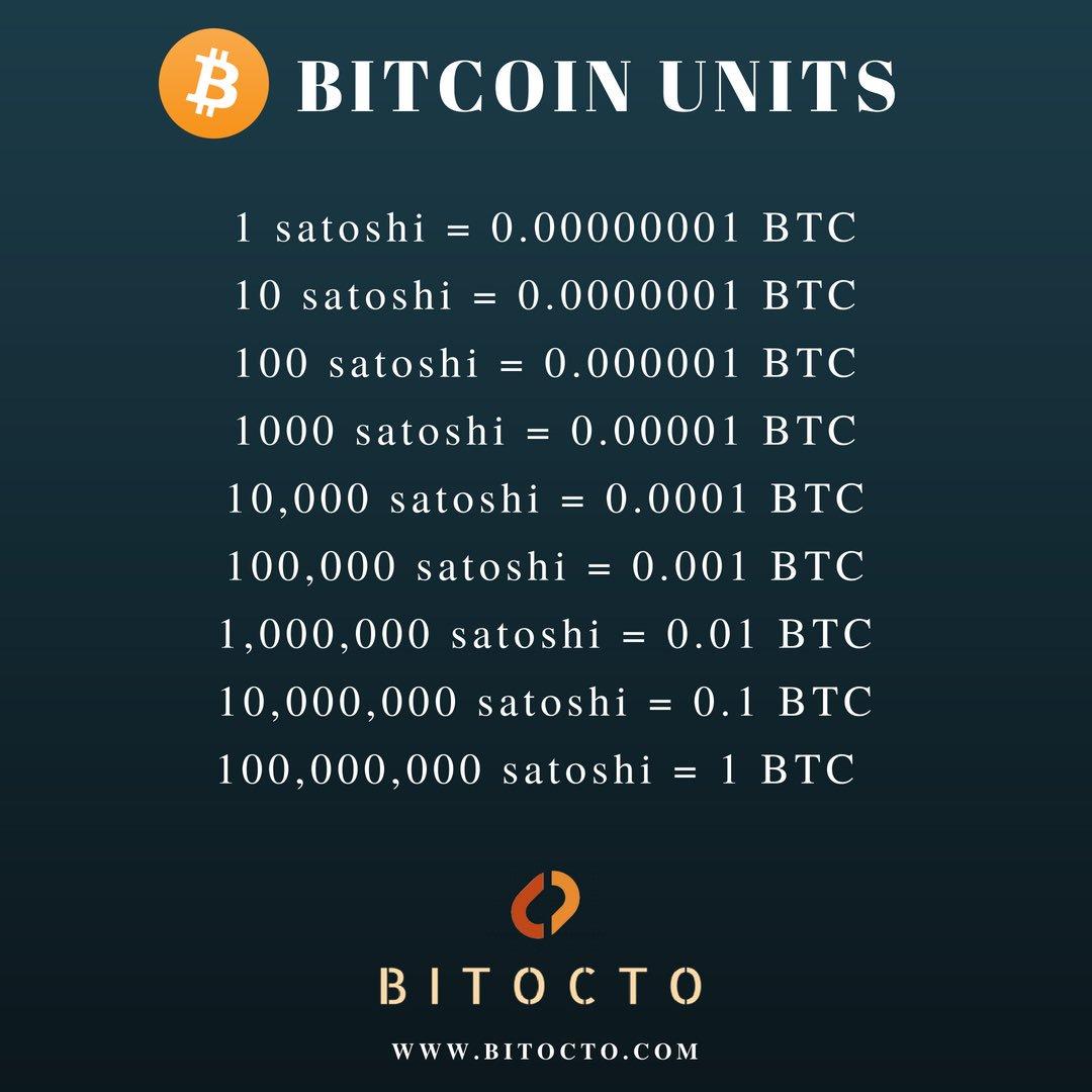 bitcoin indonesia mulai