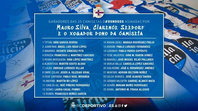 Ganadores camisetas firmadas por Mauro Silva https://t.co/0i77aEfuzG https://t.co/H9vt83o1Js