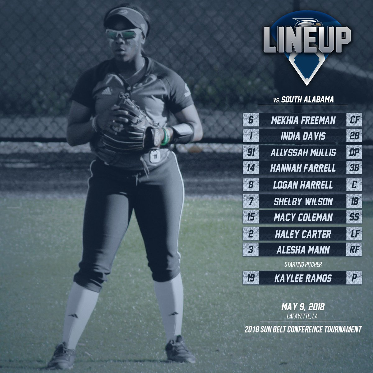 Alabama Starting Lineup >> Georgia Southern Softball On Twitter Here Is The Starting Lineup