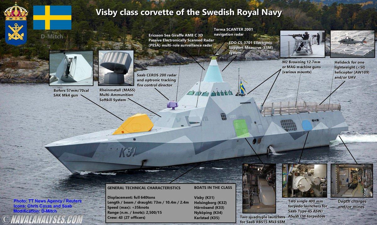 الكورفيت الشبحي السويدي Visby ! DcxgHhBXkAgaB0H