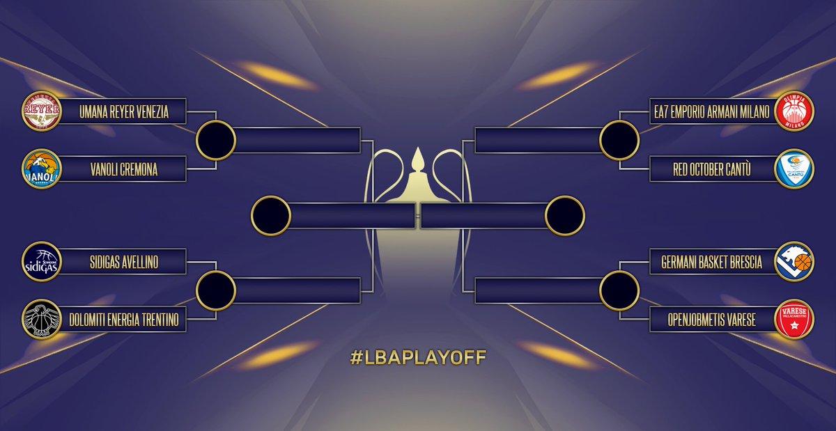 Calendario Legabasket.Lega Basket Serie A On Twitter Il Calendario Delle