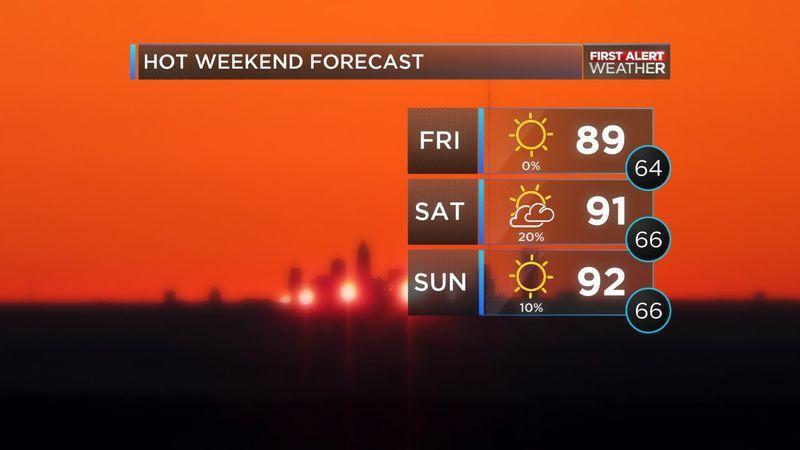 WBTV Meteorologist Eric Thomas : Latest News, Breaking News