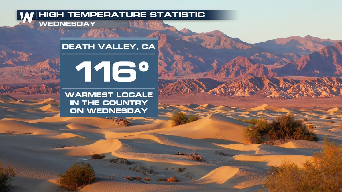 It's the fourth day in a row Death Valley has been the hottest place in the  country, certainly the warmest all year so far!  #CAwxpic.twitter.com/3qZzkoFM6P