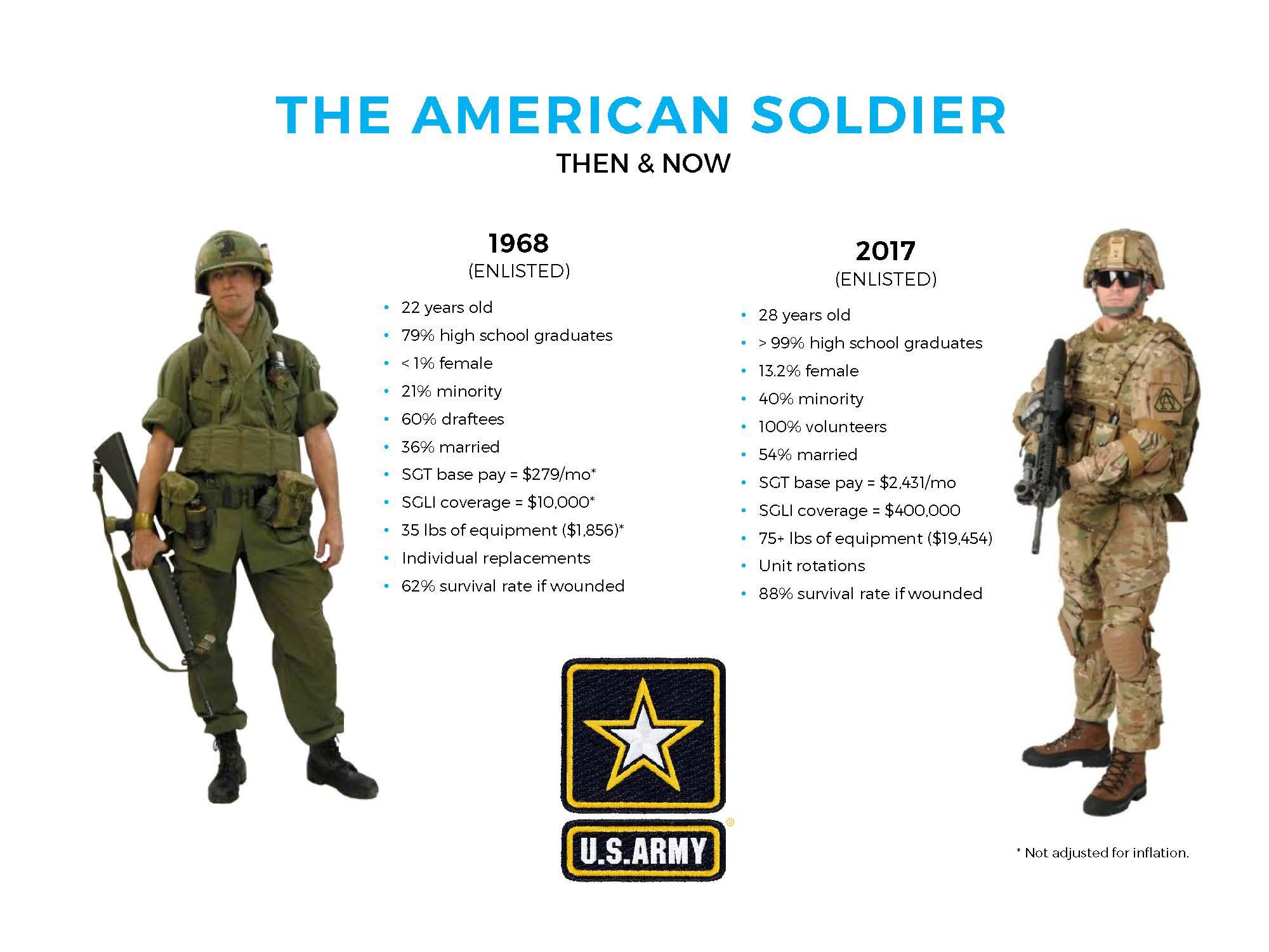 منظور جديد لسلاح المشاة في الجيش الامريكي  Dd--jeqX4AIiYOR