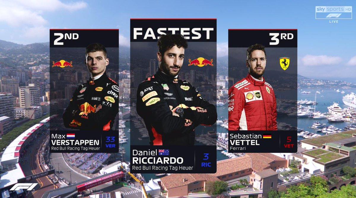 Monaco GP - Free Practice 2