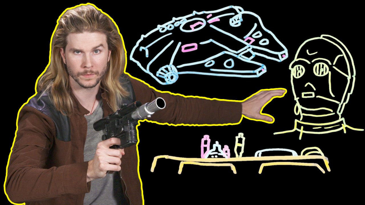 Is #HanSolo wrong about hyperspace? https://t.co/aIJLbI0kAD #BecauseScience https://t.co/enrIZk4S8b