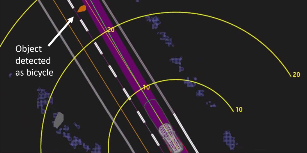 The self-driving Uber car that killed a pedestrian was not designed to automatically brake in an emergency: NTSB report https://t.co/YTMuQj5fhJ