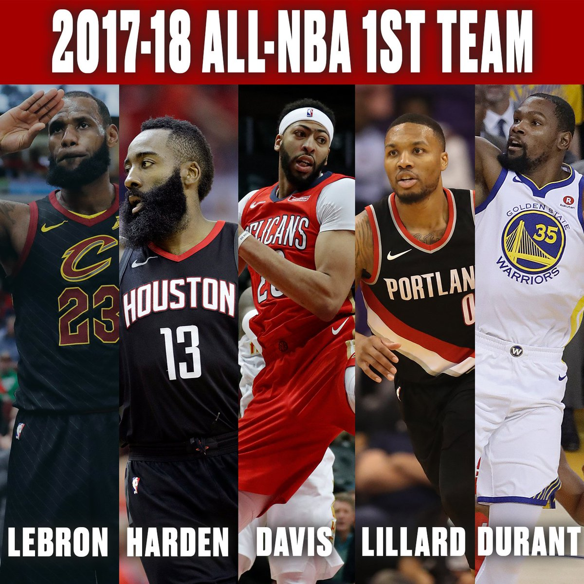 LeBron James leads the All-NBA 1st Team with his record 12th appearance.