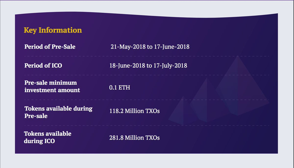 Check Treon Key Information and join our community!   https://www. treon.io / &nbsp;    #ICO #ICOs #community #blockchain #TokenSale #News<br>http://pic.twitter.com/QPV6HXiA6A