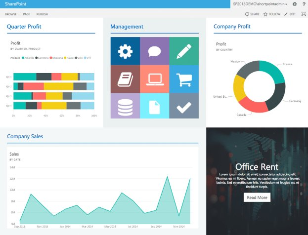 New @shortpoint_tw version includes a Power BI element to display reports, dashboards, and tiles in SharePoint. You can read more about the integration here:  https://www. shortpoint.com/power-bi/  &nbsp;  . We&#39;d love for you to give it a try yourself and let us know your feedback! @MSPowerBI @SharePoint<br>http://pic.twitter.com/a2t9G1l9aZ