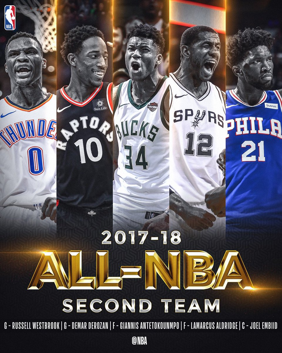 """Nba Teams: NBA On Twitter: """"The 2017-18 All-NBA Second Team! @Giannis"""