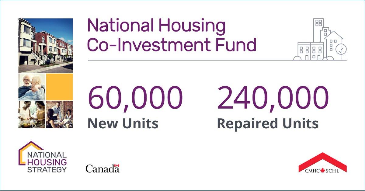 test Twitter Media - #DYK we offer grants & loans for the creation & renewal of #affordable community #housing across 🇨🇦? Apply today! #NationalHousingStrategy https://t.co/yHSRLgSDdU https://t.co/t1d2A53Aek