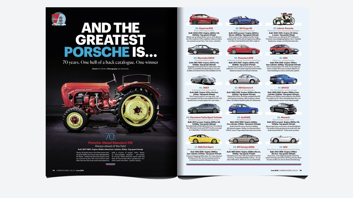 CAR magazine on Twitter: