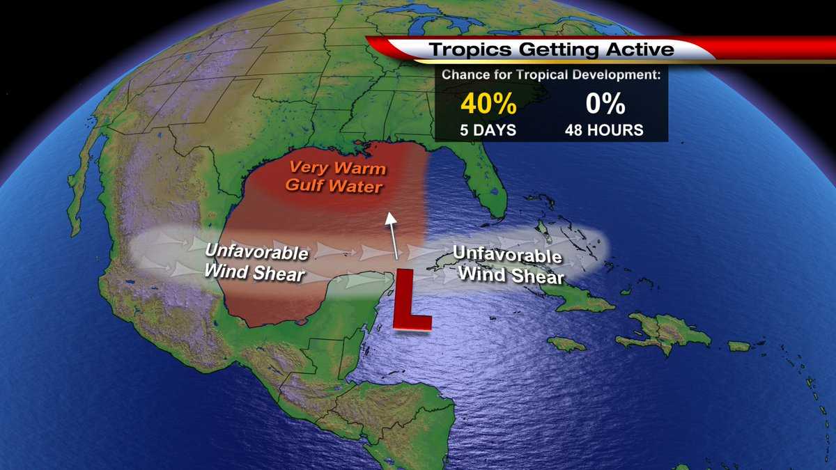 test Twitter Media - We are tracking the #tropics! Low pressure east of Belize has a 40% chance of development over the next 5 days. This could mean a wet #MemorialDay Weekend for the Gulf Coast. So far dry air aloft and unfavorable wind shear will hinder development. #WJZ https://t.co/S1c1mynSDU