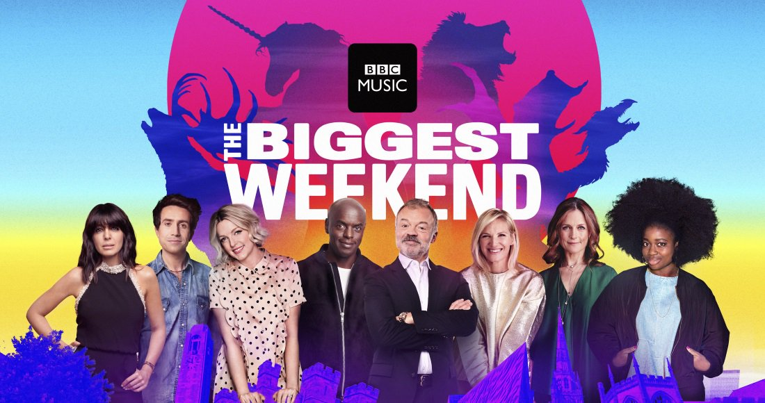Which performances from BBC's The Biggest Weekend will be broadcast? bit.ly/2ICWs1J
