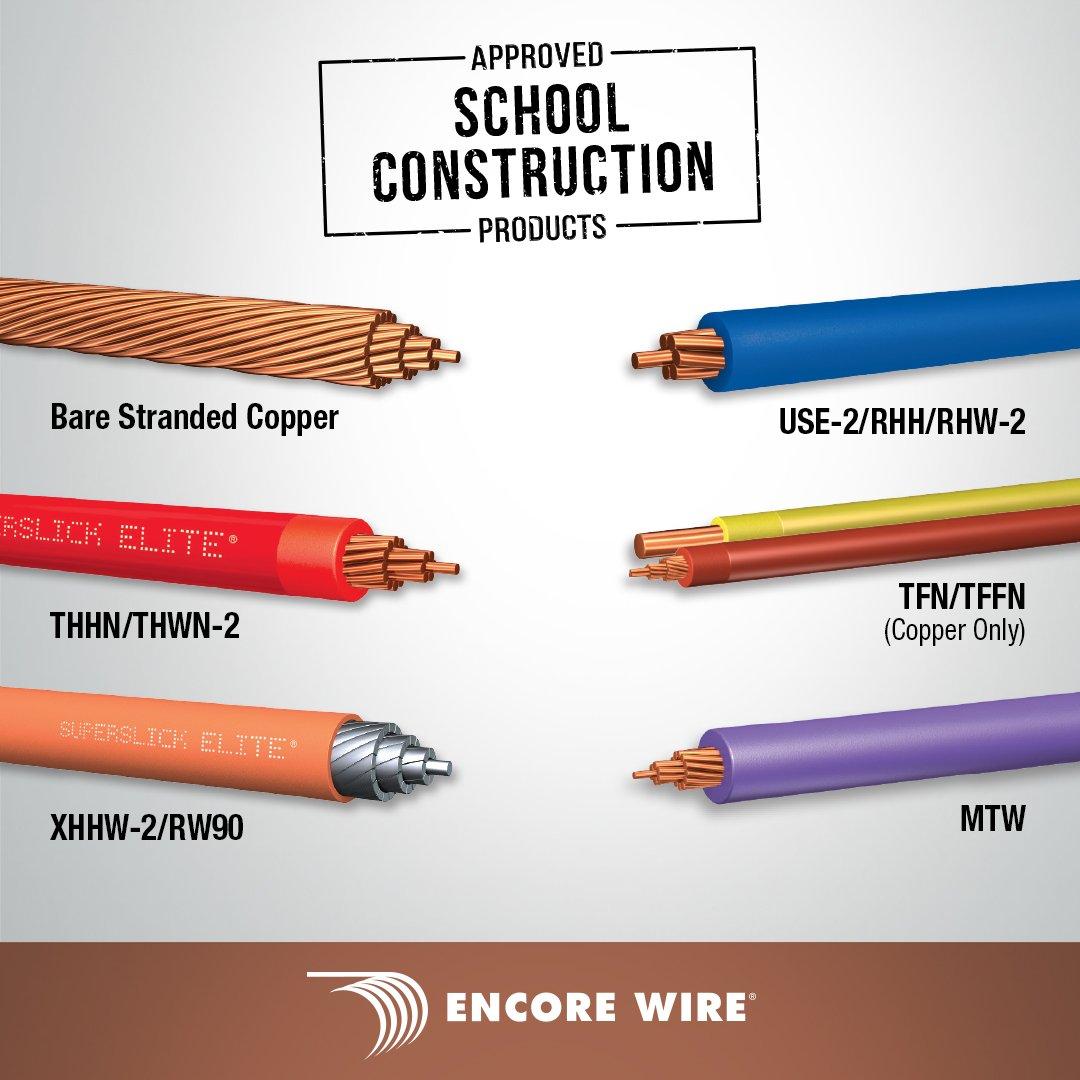 Fine Thhn Thwn Wire Elaboration - Electrical System Block Diagram ...