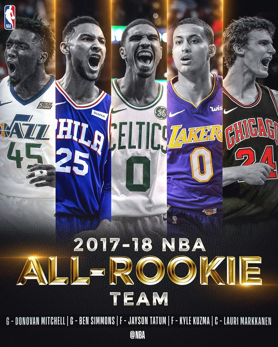 The 2017-18 NBA All-Rookie First Team!   @spidadmitchell  @BenSimmons25  @jaytatum0  @kylekuzma  @MarkkanenLauri https://t.co/9Sk3KGHlOI