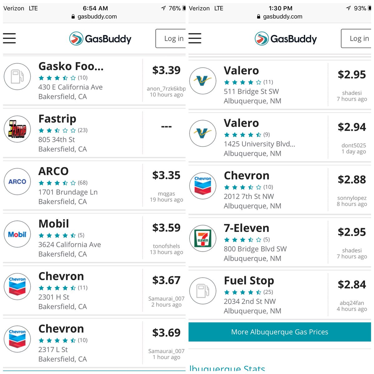 Melissa Melendez On Twitter Today S Gas Prices Bakersfield Ca On