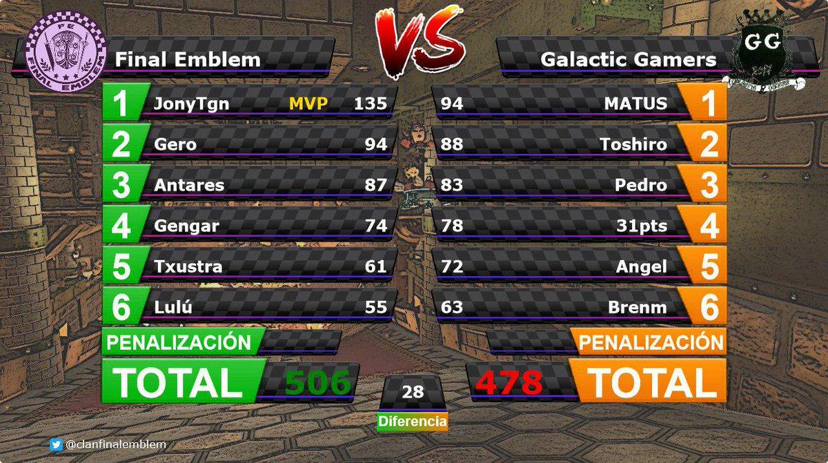 [War nº882] Final Emblem [FE] 506 - 478 Galactic Gamers [GG] Dd1EKikVwAEglMT