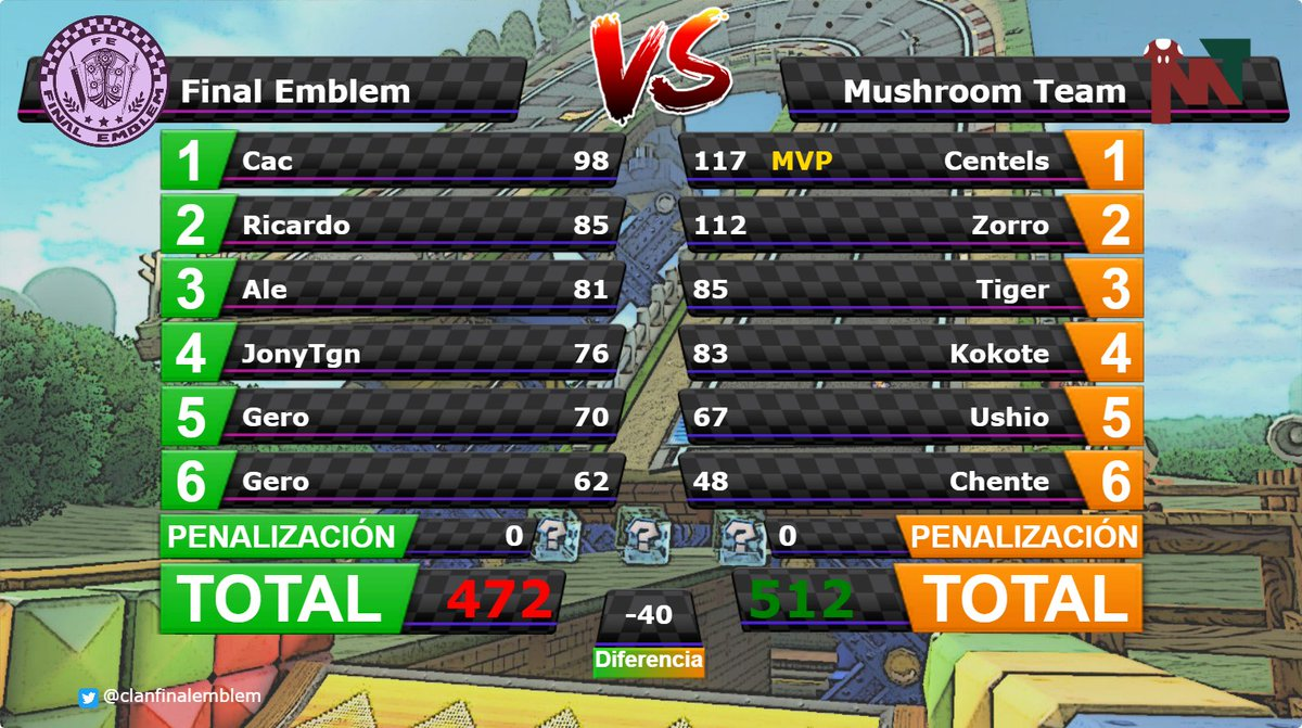[War nº893] Final Emblem [FE] 472 - 512 Mushroom Team [MT] Dd1JSmfV4AAoikr