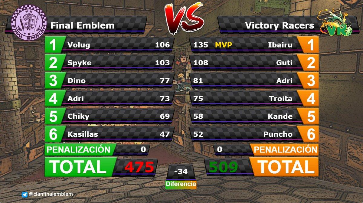 [War nº894] Final Emblem [FE] 475 - 509 Victory Racers [VR] Dd1KPqiU0AASRTw