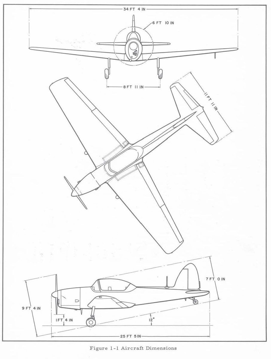rc model airplane engine diagram wiring diagrams instructions Plane Doors Diagram sterling eyford on twitter might you bring it back maybe with an airplane aircraft engine part rc model airplane engine diagram