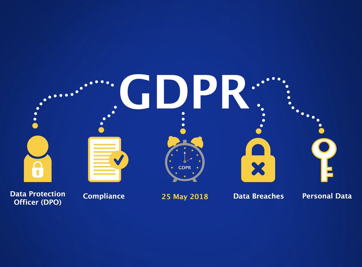 How can Distributed Ledger Technologies be a part of the solution to meet GDPR requirements?! #identity #iota #tangle #DLT #ZeroKnowledgeProof #privacy #personaldata #GDPR #iampass #soon<br>http://pic.twitter.com/ojAlmOAM5D
