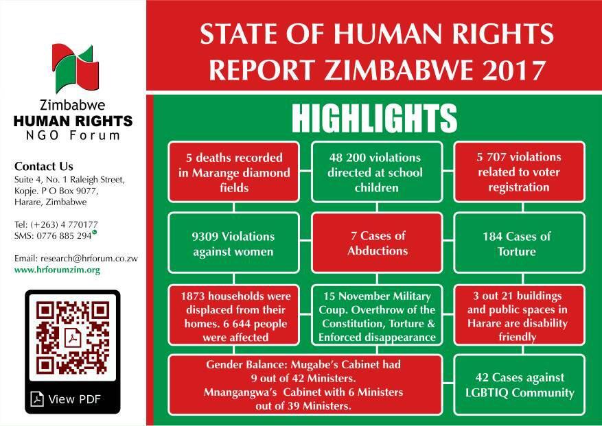 test Twitter Media - #ZimHumanRights2018 https://t.co/2WQkMxGynp