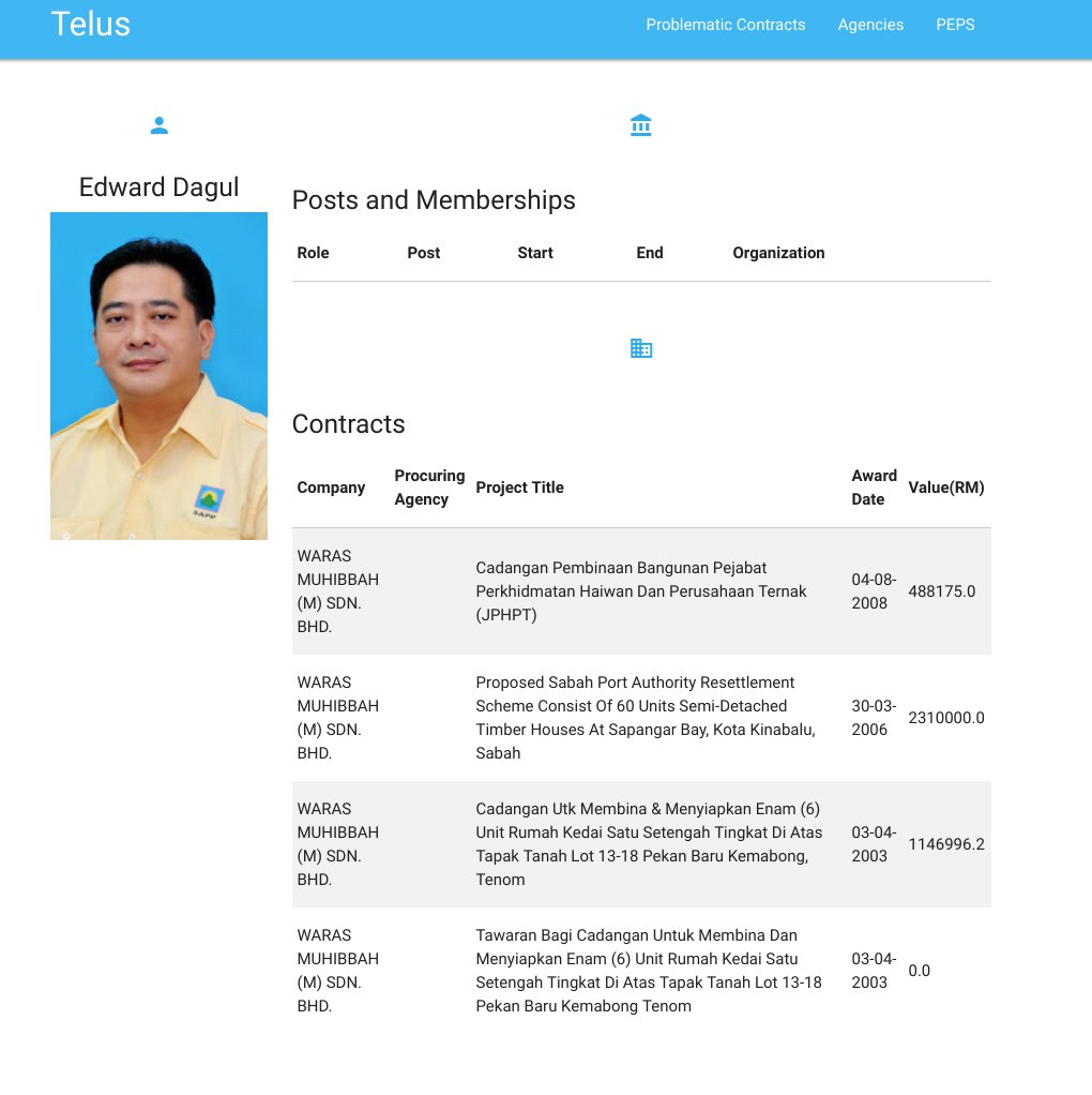 Our work on open data on politicians from #GE14 is now being imported into our open data PEPs system tracking their posts but can be used for joined up data to show beneficial ownership &amp; contracts  http:// telus.sinarproject.org/persons/545e45 9a5222837c2c058f97 &nbsp; …   to hold politicians accountable<br>http://pic.twitter.com/H3dfZBg8AJ