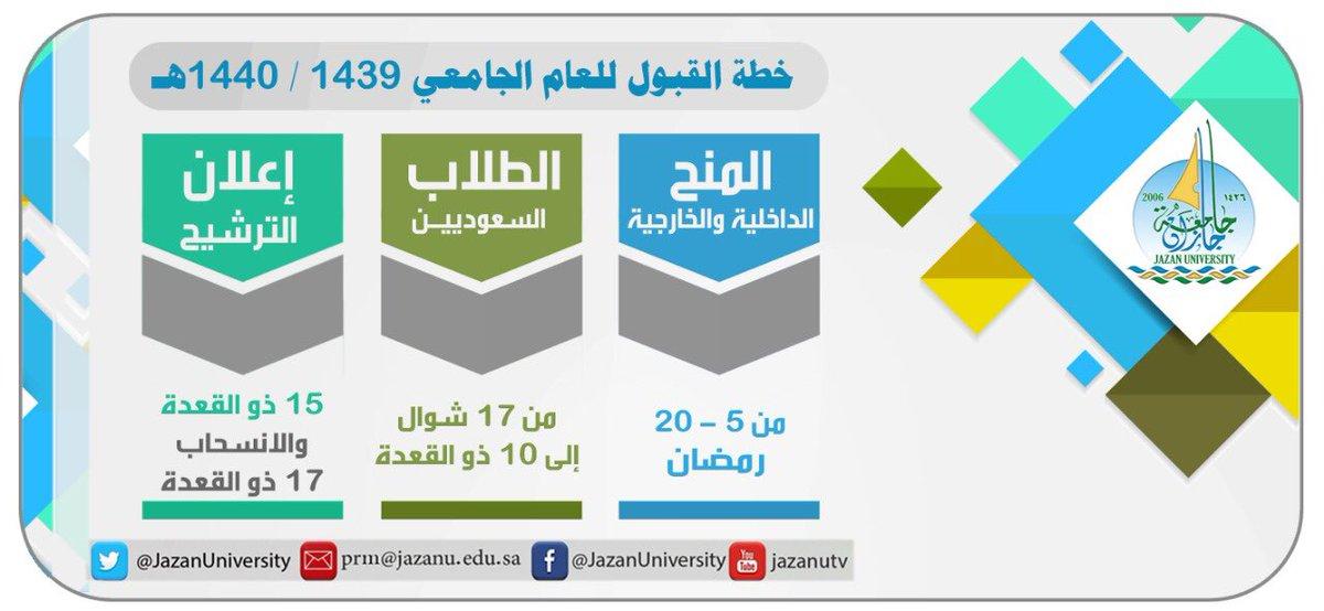 جامعة جازان Twitterissa خطة ومواعيد القبول لهذا العام