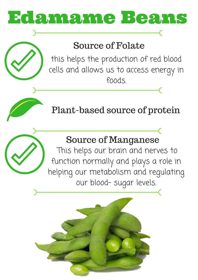 health benefits of edamame