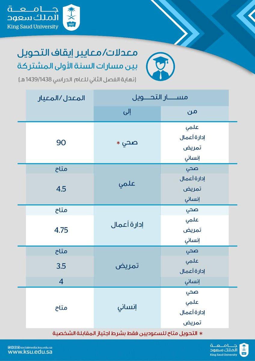 جامعة الملك سعود On Twitter عمادة القبول والتسجيل بـ