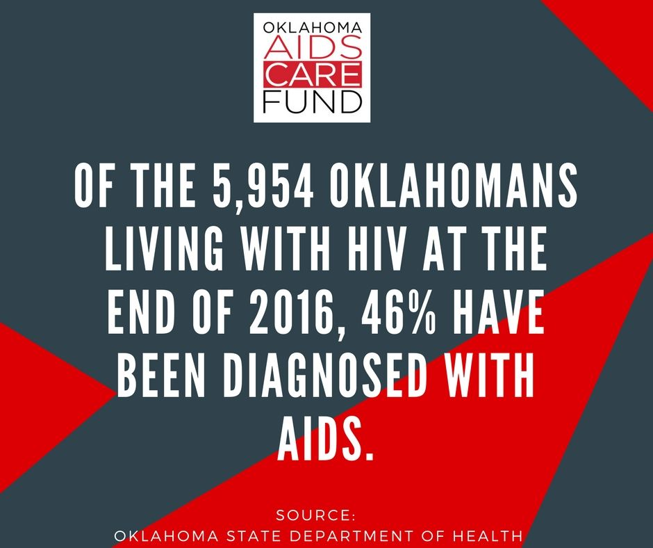 It&#39;s #WellnessWednesday &amp; we&#39;re shedding a light on HIV/AIDS across Oklahoma. Too many Oklahomans wait until they are very sick before getting an HIV test. Do you know your status? For free and confidential HIV testing near you, please call 2-1-1 or visit  https:// buff.ly/2FBQmMI  &nbsp;  <br>http://pic.twitter.com/k0DKbkKhBC