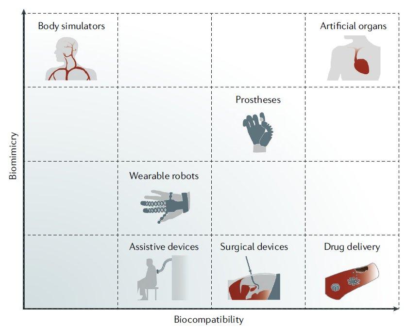 download Technische Thermodynamik: Zweiter Band: Höhere Thermodynamik mit Einschluß der chemischen Zustandsänderungen