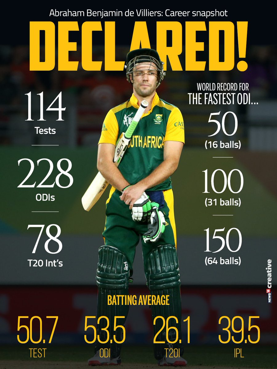 Goodbye Mr 360! Thank you for the memories... #ABDevilliers
