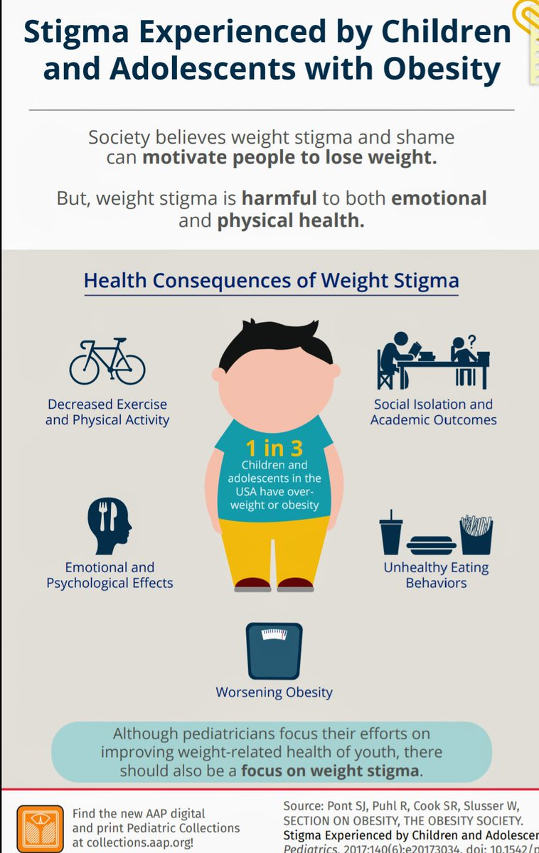 effects of weight stigma Results of this research study indicate that, in the weight stigma condition, women who perceived themselves as above average weight consumed significantly more calories than in the control condition.