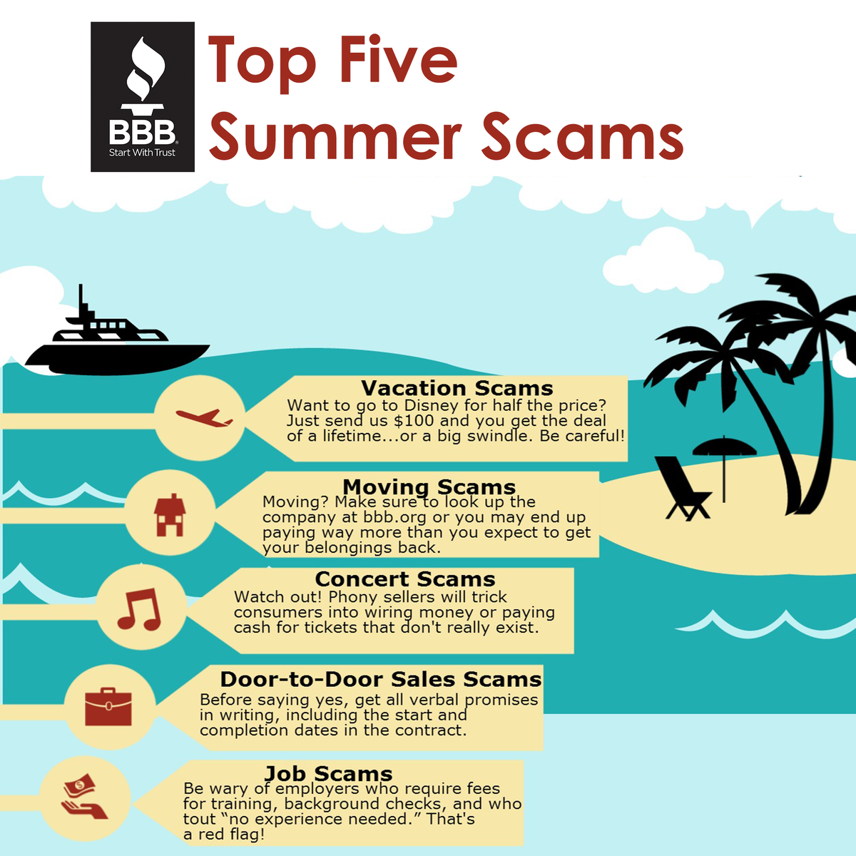 Wiring Money How To Tri State Bbb On Twitter Summer Scams Are The Rise Tell A Friend Summerscams Summervacation Didyouknow